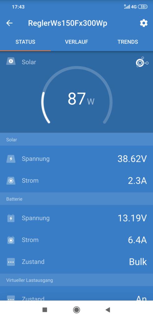 87W Solar