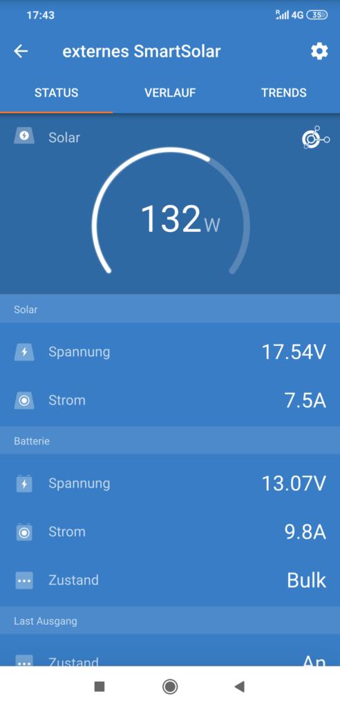132W Solar