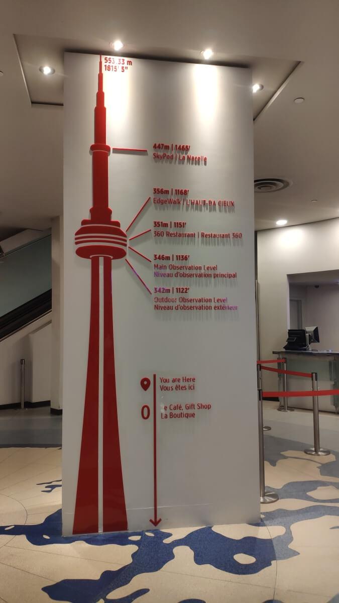 CN Tower schematisch